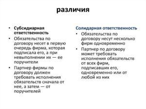 Субсидиарная ответственность - taxslov.ru