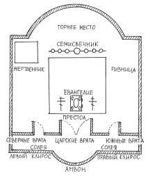 Значение слова «престол»