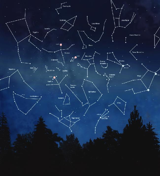 Созвездие — википедия переиздание // wiki 2
