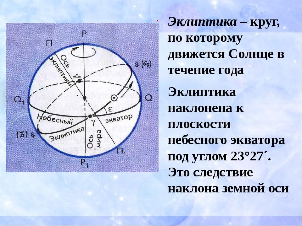 Что такое эклиптика?