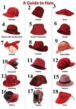 Виды шапок (96 фото): модели, советы по выбору