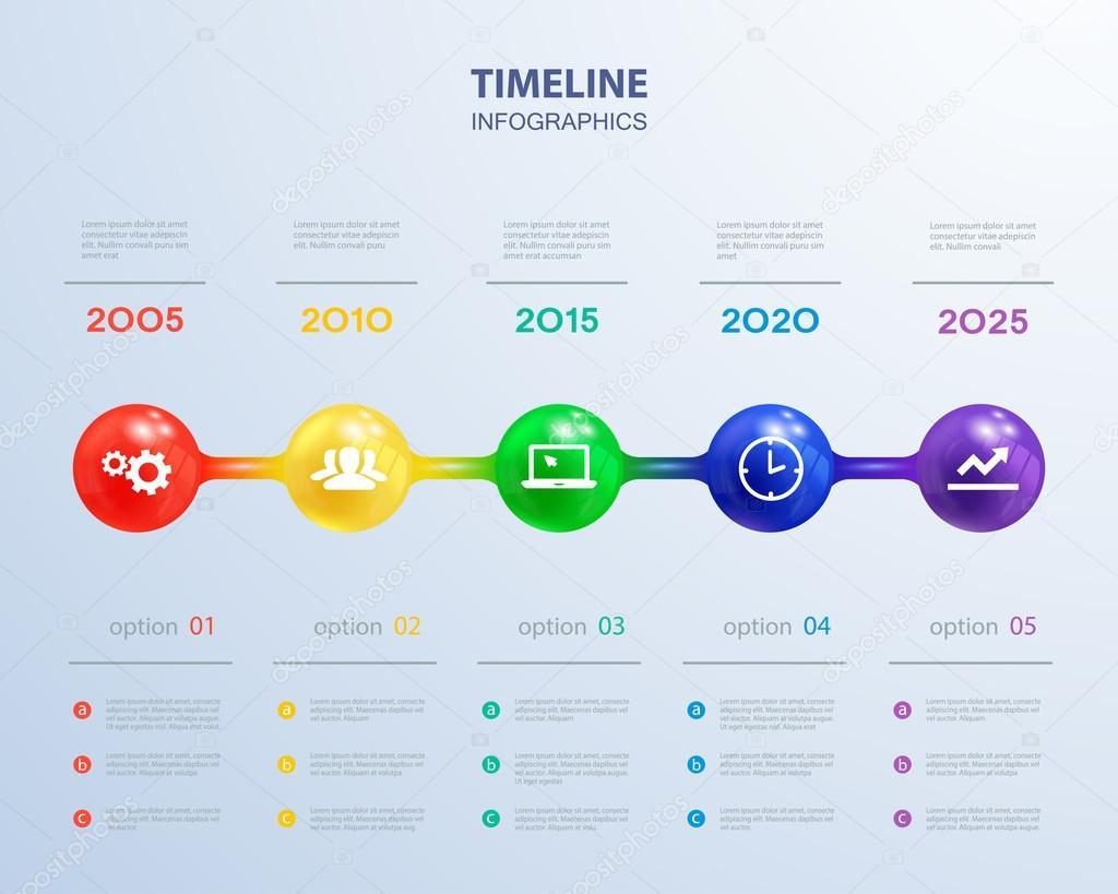 Дизайн презентации: как оформить свои слайды по-человечески