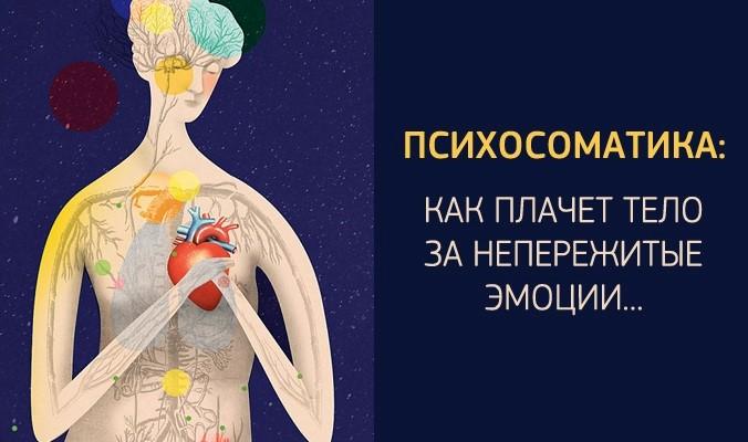 Соматические заболевания, которые могут вызвать психические расстройства :: polismed.com
