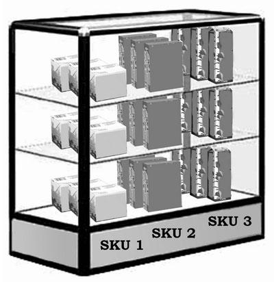 Что такое sku номер товара. что такое sku в торговле? sku как основа ассортиментной политики