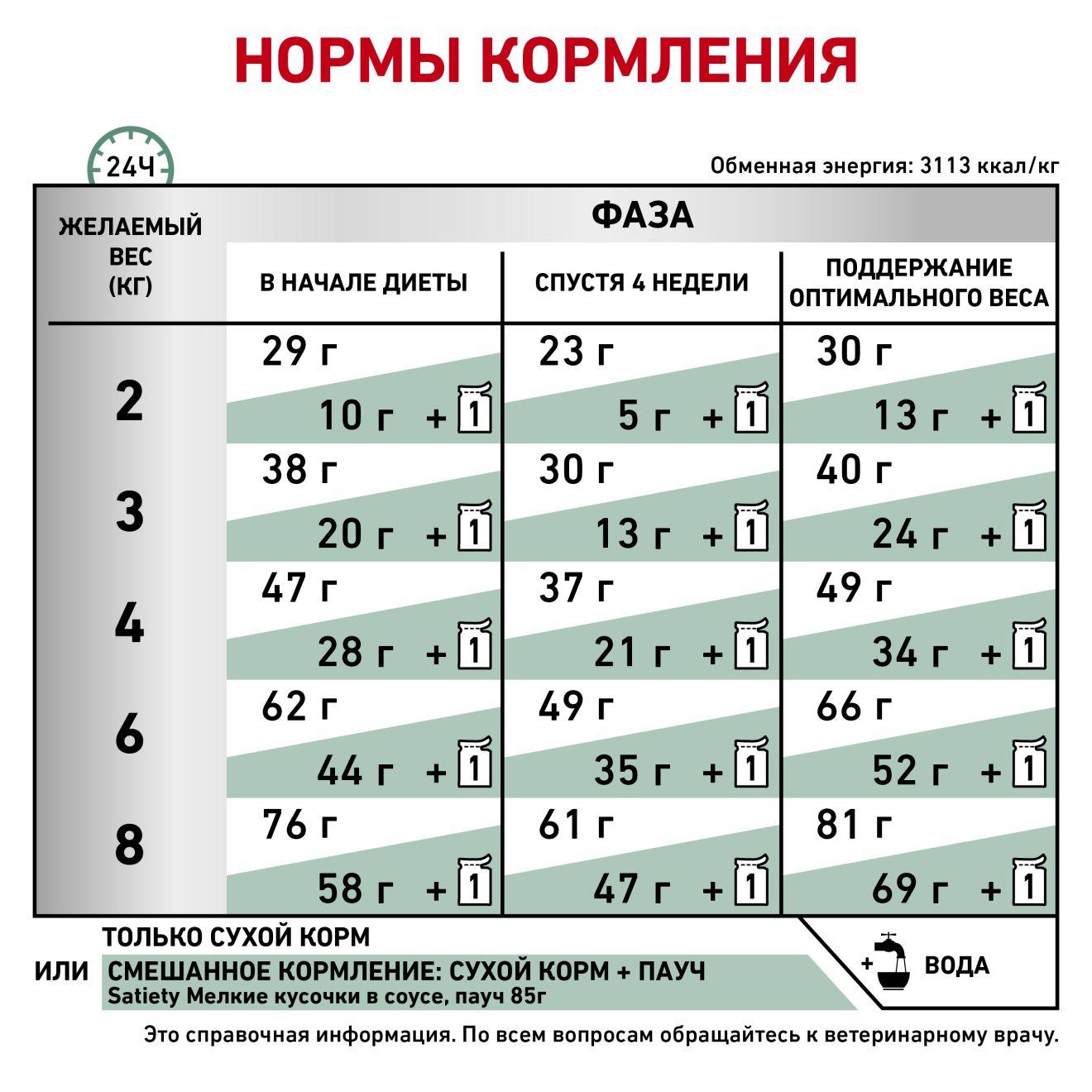 Целевые показатели - это... определение понятия, особенности, методы определения