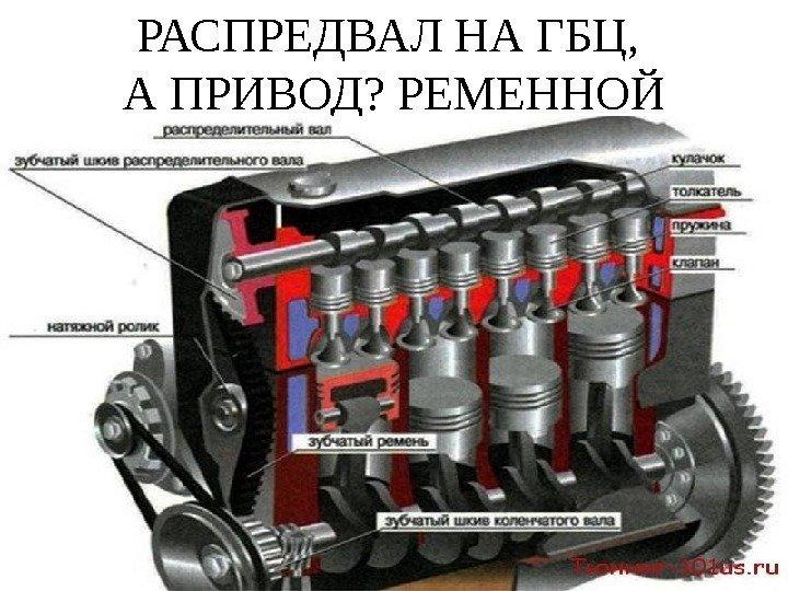 Что такое гбц в двигателе автомобиля? что такое гбц? конструкция и детали значит гбц.