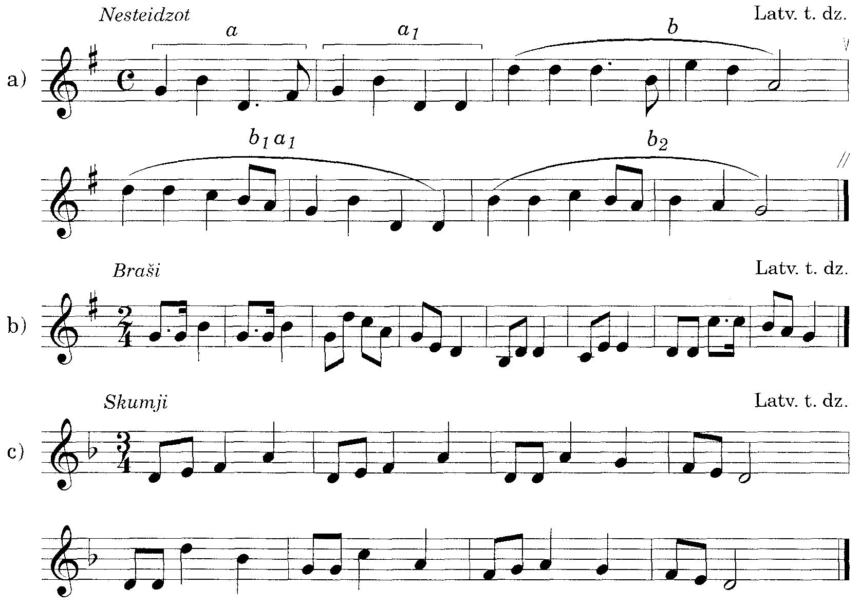 Секвенция (музыка)