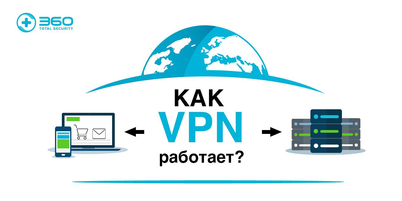Виртуальная частная сеть (vpn): очень подробное руководство для новичков