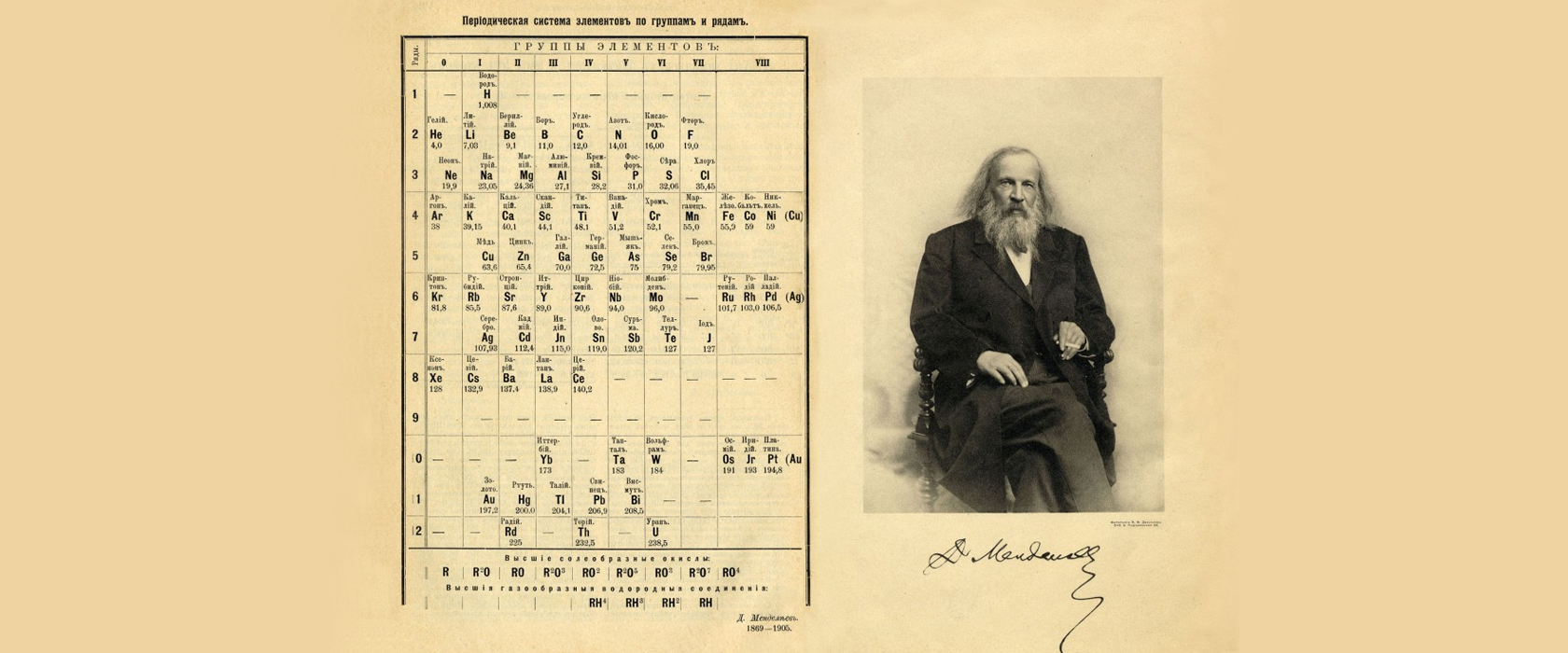 Что такое период химия. что такое период в химии — domino22