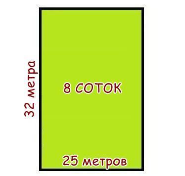 Сколько квадратных метров в сотке земли: измерение, расчёт