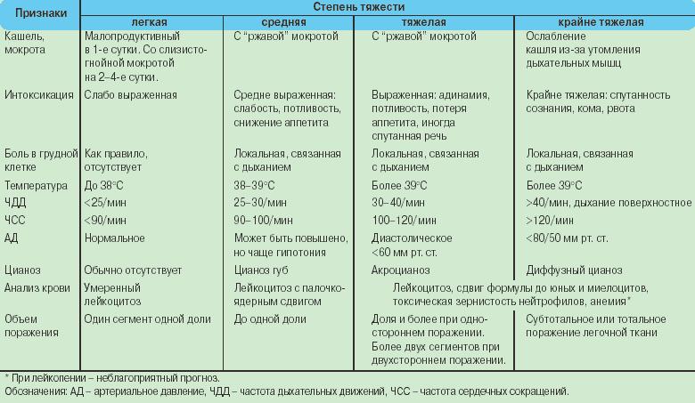 Астенотератозооспермия – причины и лечение: можно ли забеременеть естественным путем