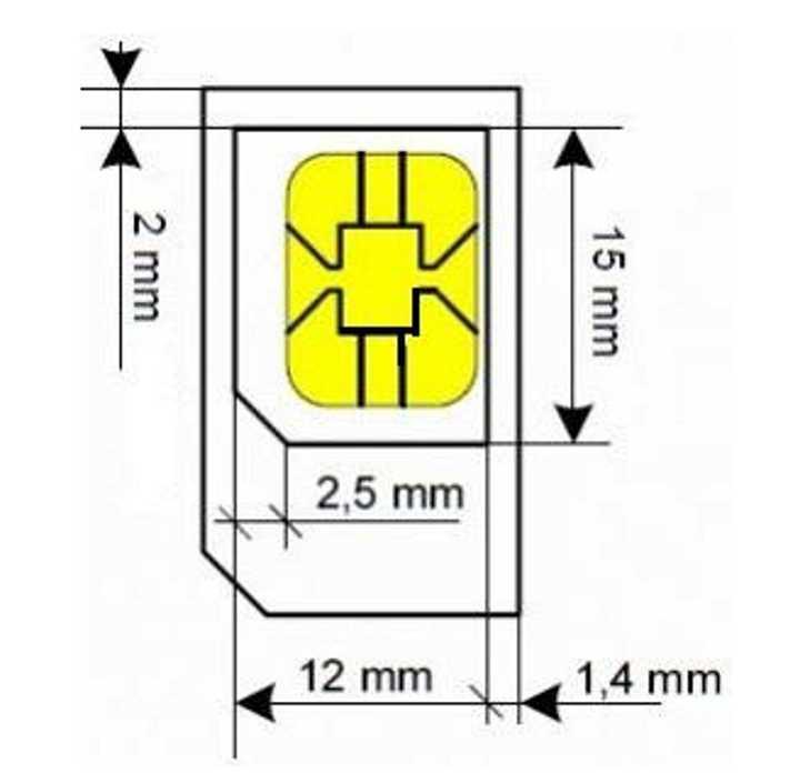 Нано сим-карта для смартфонов - как заменить или обрезать под размер обычную и микро сим