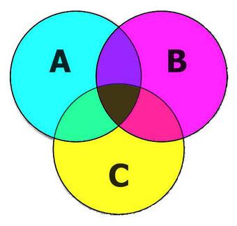 Что такое синтез искусств - определение, особенности и интересные факты