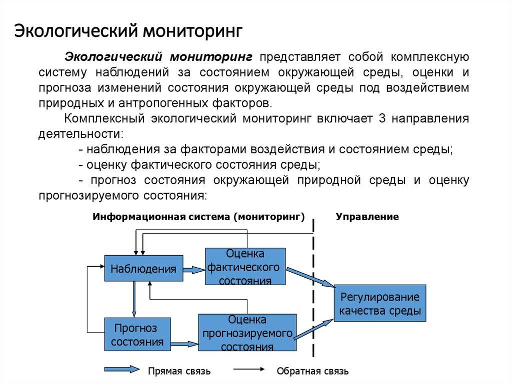 Методы экологического мониторинга — википедия с видео // wiki 2