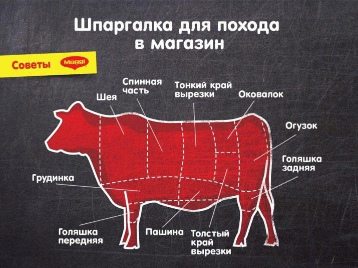 Огузок говяжий что это такое