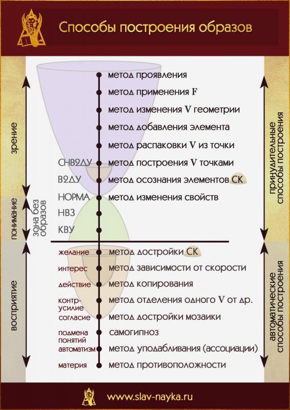 Фундаментальные и прикладные науки. к прикладным наукам относятся какие науки?