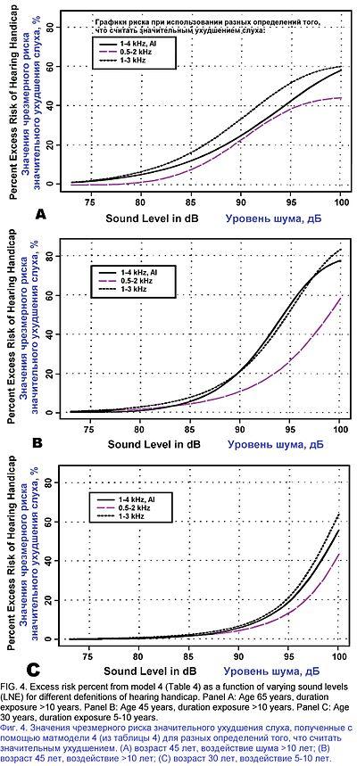 Что такое шум. виды шума. источники шума