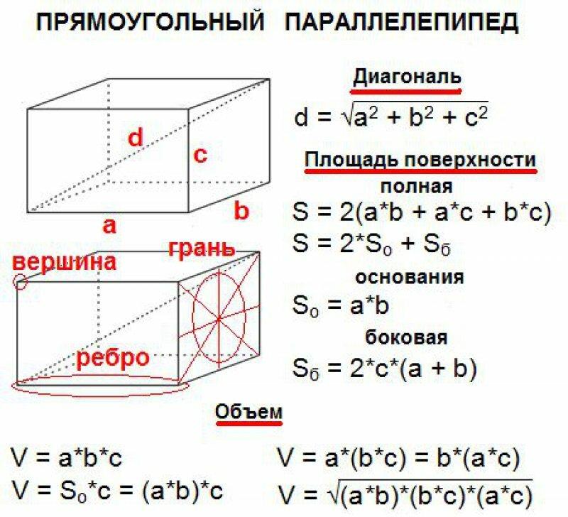 """Что такое диагональ призмы. смотреть что такое """"призма (геометрия)"""" в других словарях"""