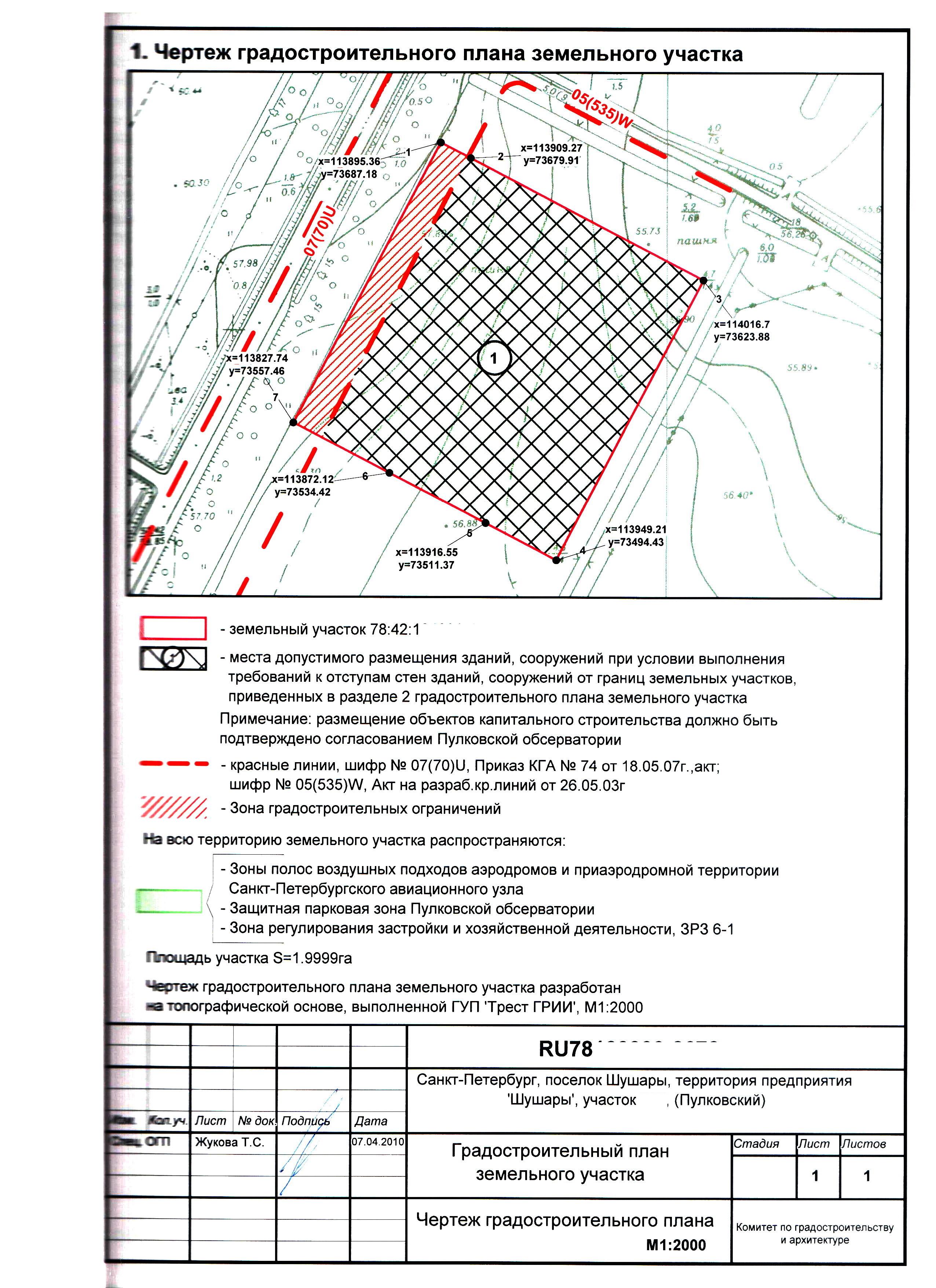 Градостроительный план земельного участка 2020