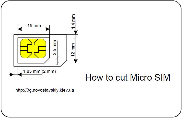 Нано-сим карта что это такое, как обрезать под nano sim
