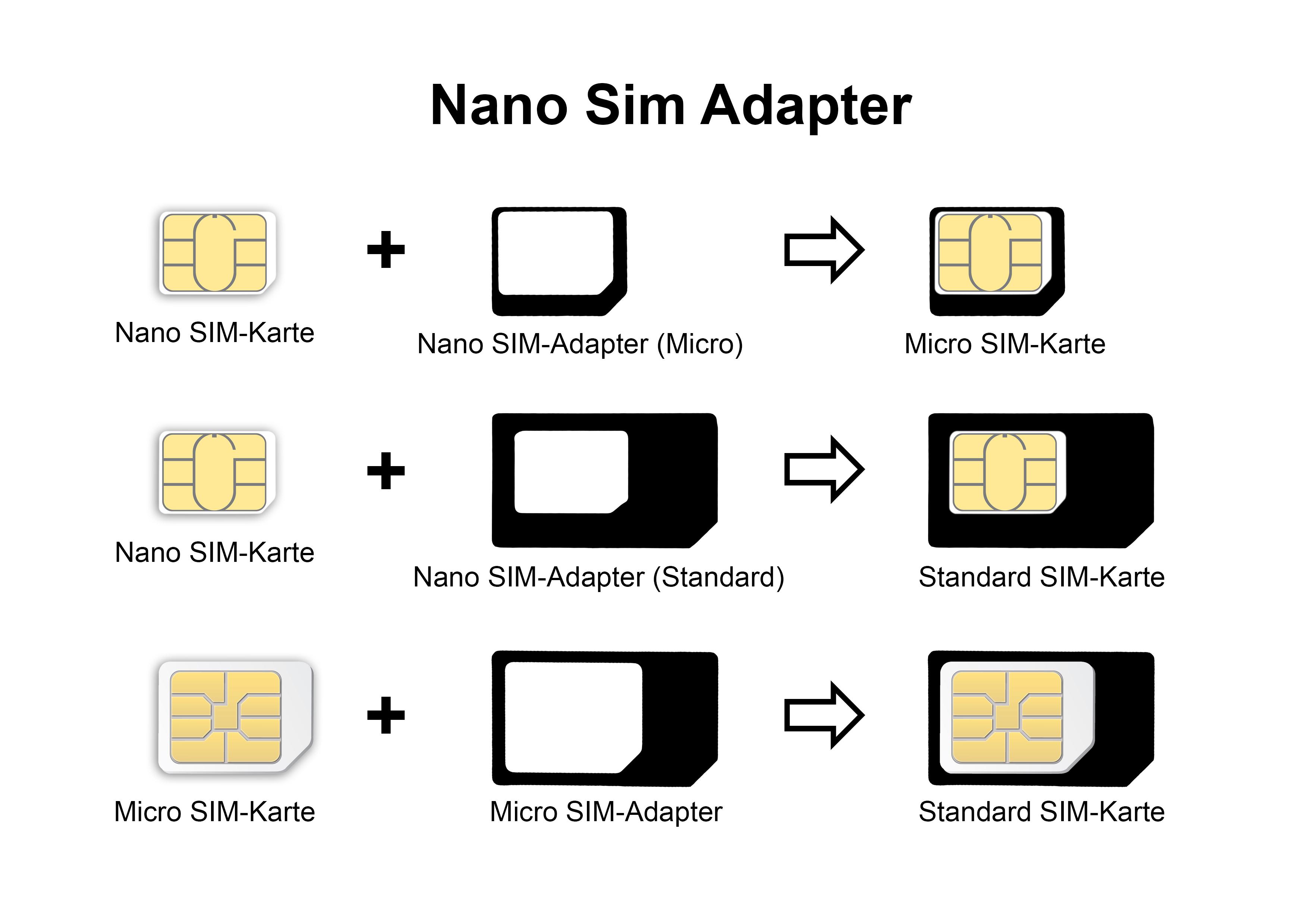 Отличия форматов sim-карт, а также как изменить их размеры