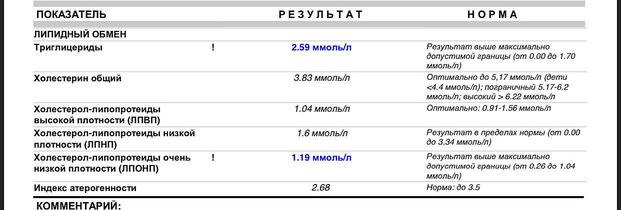 Липидограмма крови: расшифровка, подготовка к анализу, таблицы норм