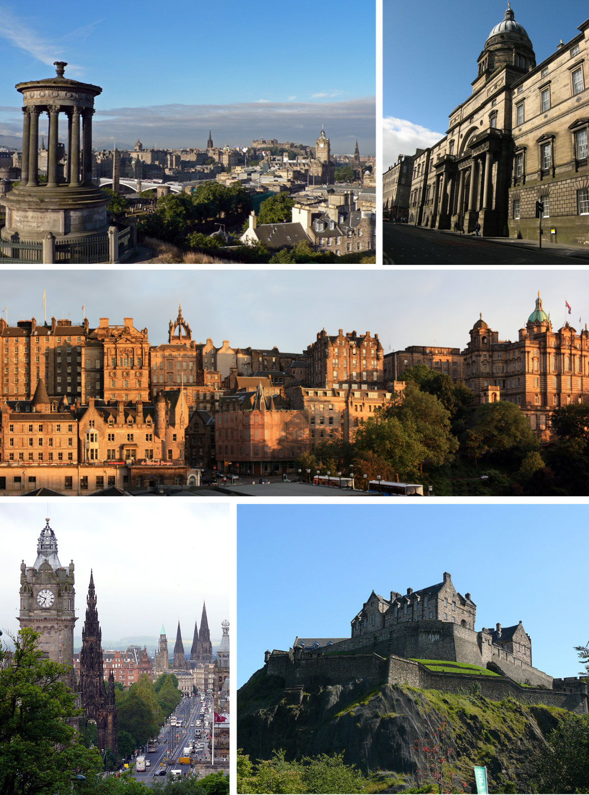Самые крупные города шотландии