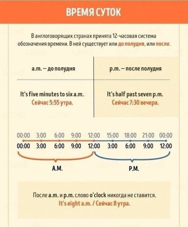 Time - am/pm vs 24 hour clock