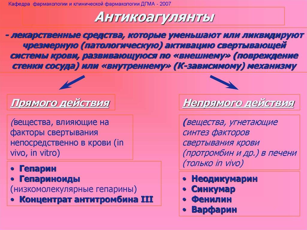 Антикоагулянты: что это такое и список препаратов