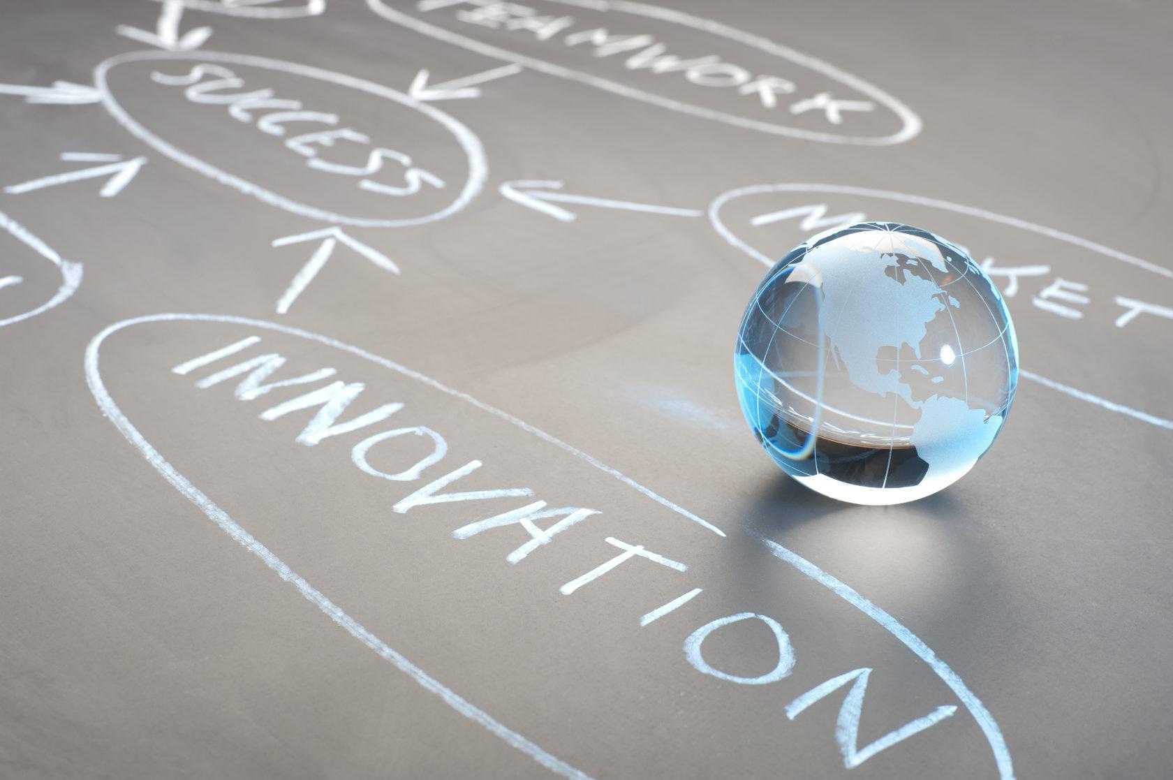 Инновация — википедия с видео // wiki 2