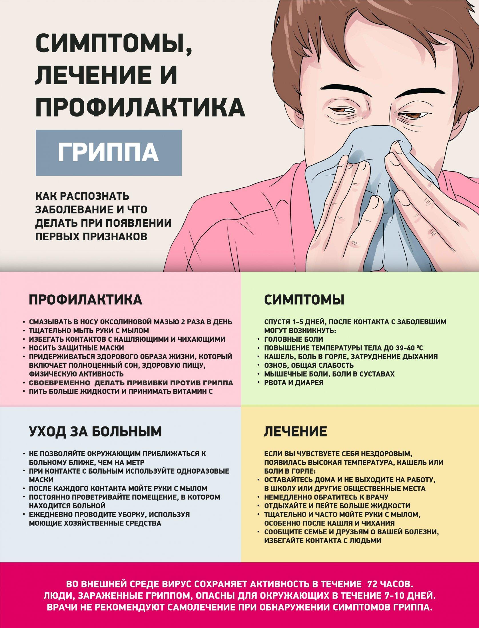 Что делать и что принимать при первых признаках простуды (как лечить первые симптомы)