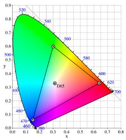 Теория цвета | информация для студентов