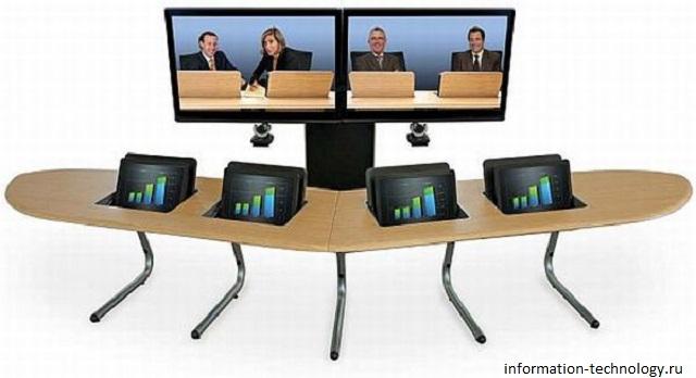 Что такое телеконференция? что такое телеконференция?