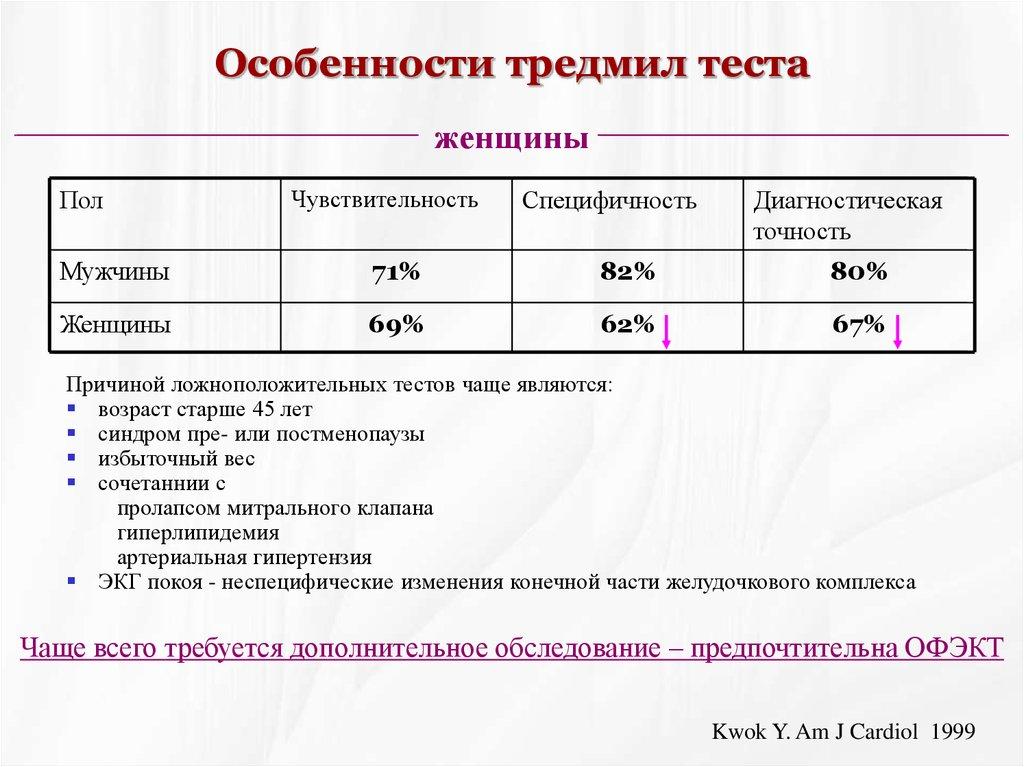 Тредмил-тест: что это такое, показания, описание и особенности :: syl.ru