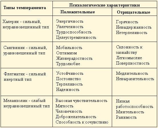 В чем разница между манией и гипоманией? - невролог, психотерапевт - киев