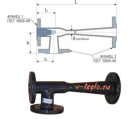 Элеватор отопления принцип работы - всё об отоплении и кондиционировании