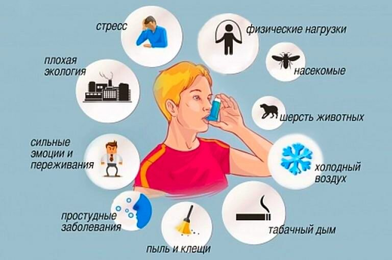 Ночное апноэ — причины и что делать