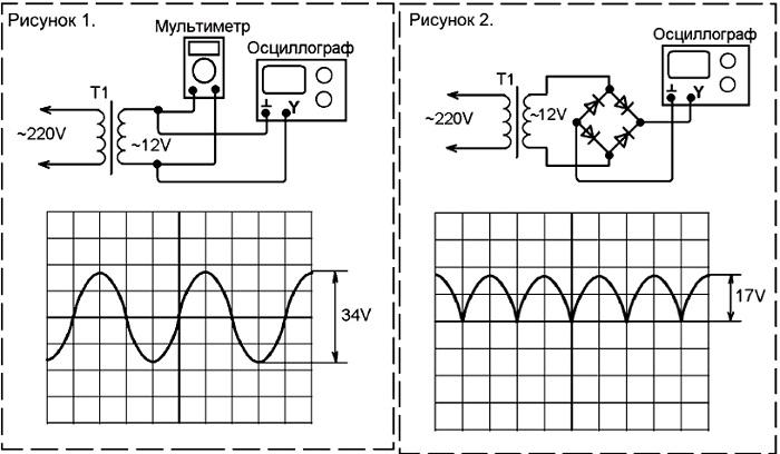 Устройство осциллограф: назначение и принцип действия, классификация (цифровой, механический)