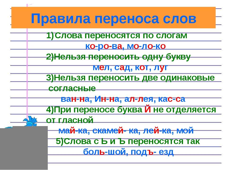 Деление слов на слоги - правила, примеры, схемы