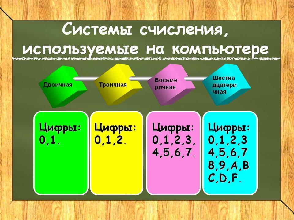 Позиционная система счисления — википедия. что такое позиционная система счисления