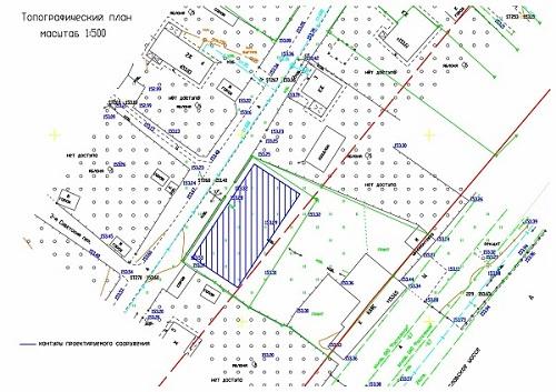 Виды изображений земной поверхности. план местности. условные знаки плана