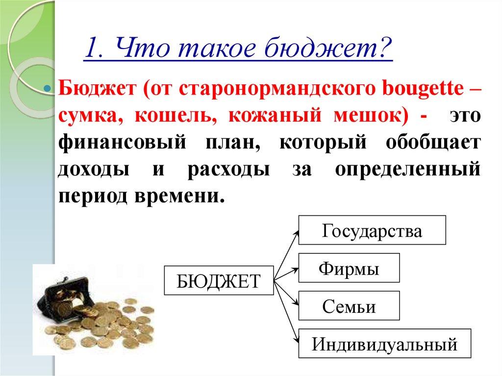 Бюджет — википедия. что такое бюджет