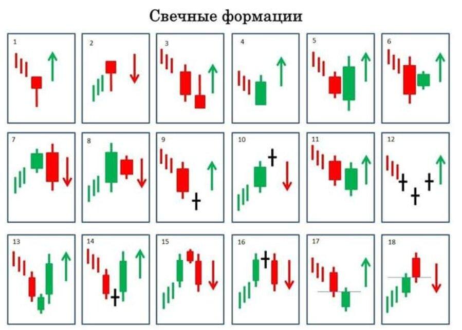 Шаблоны проектирования простым языком. часть первая. порождающие шаблоны