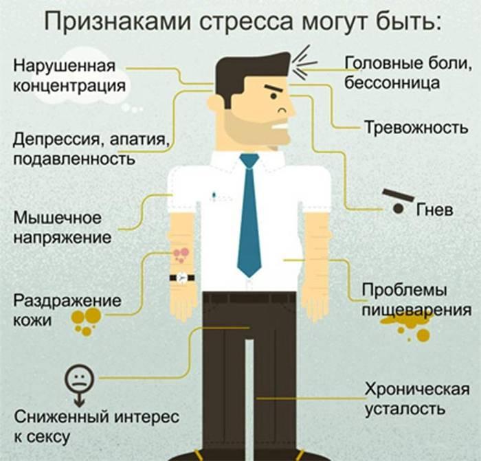 Дистресс это: понятие, признаки, профилактика