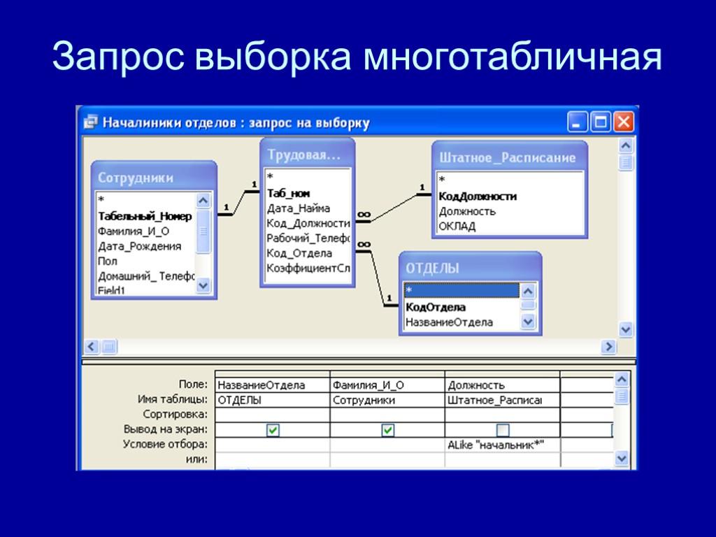 Запросы на выборку в access - базы данных access