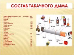 ❶ электронные сигареты: все об устройствах нового поколения