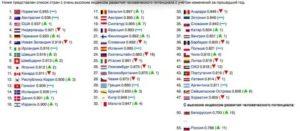 Экстрадиция в россию: список стран 2020 г, где нет ее, которые отказывают в таком вопросе рф, определение, что это и какие государства не выдадут преступника в сша?