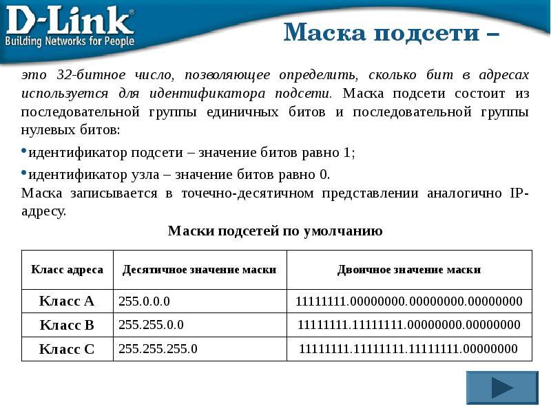 Ipv4 калькулятор подсетей: 185.143.175.245/24 / shootnick.ru