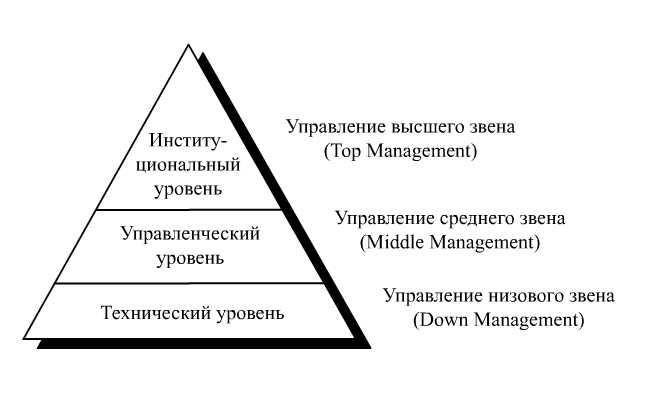 Субъект деятельности - это что такое? субъект и объект деятельности
