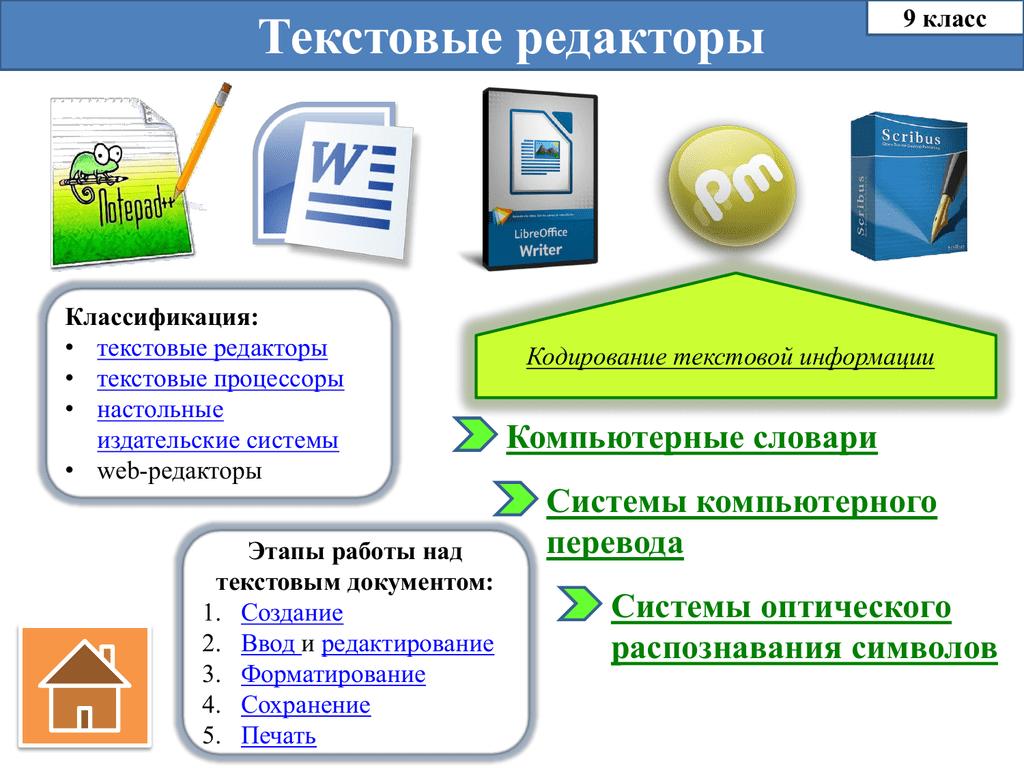 Фрагмент – это выделенная часть компьютерного текста. - презентация
